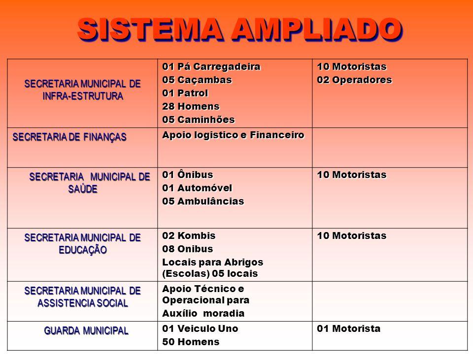 SISTEMA AMPLIADO SECRETARIA MUNICIPAL DE INFRA-ESTRUTURA