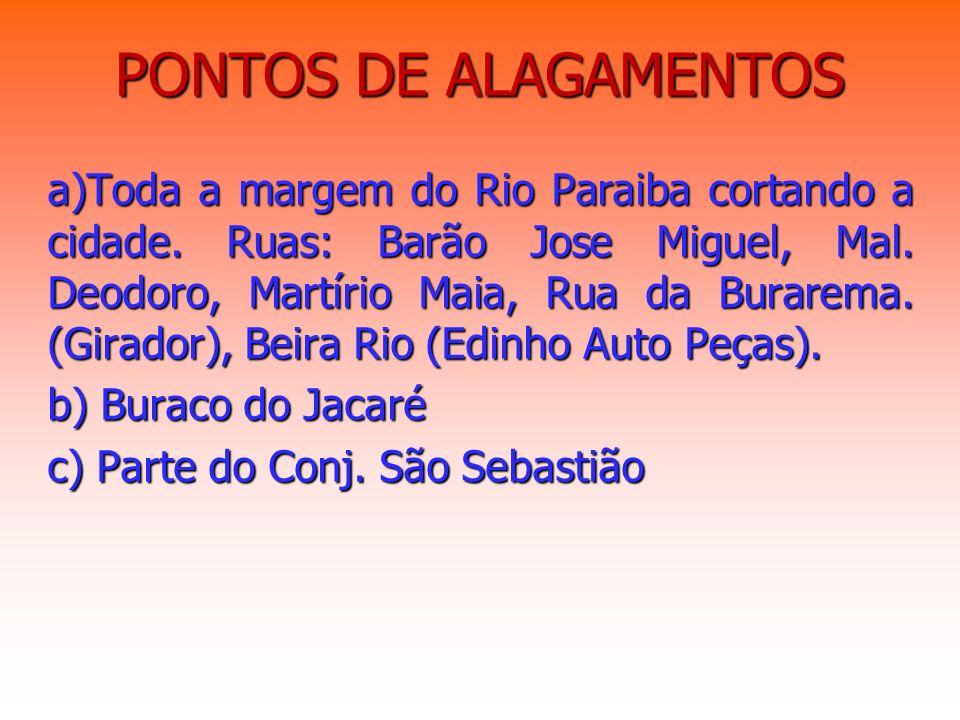 PONTOS DE ALAGAMENTOS