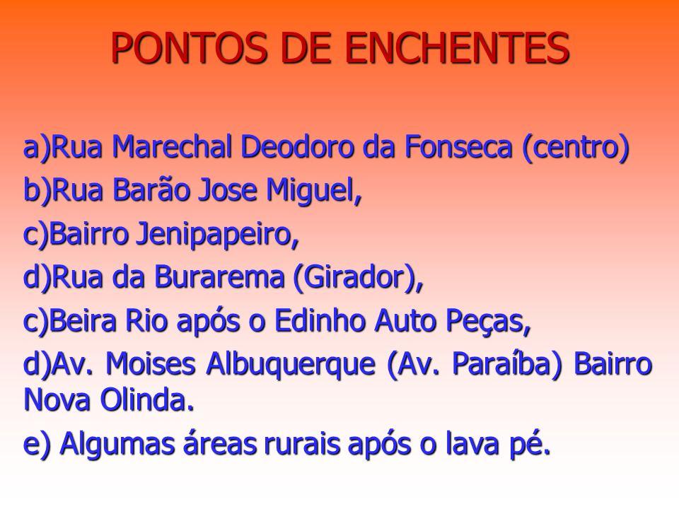 PONTOS DE ENCHENTES a)Rua Marechal Deodoro da Fonseca (centro)