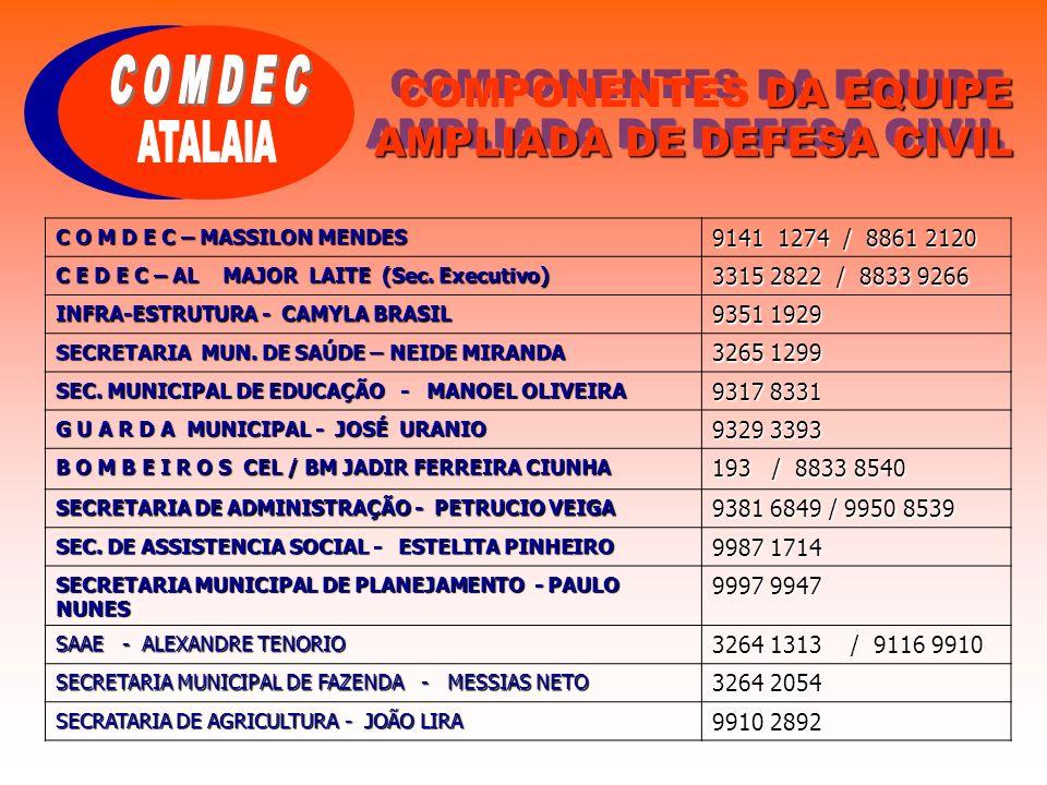 COMPONENTES DA EQUIPE AMPLIADA DE DEFESA CIVIL