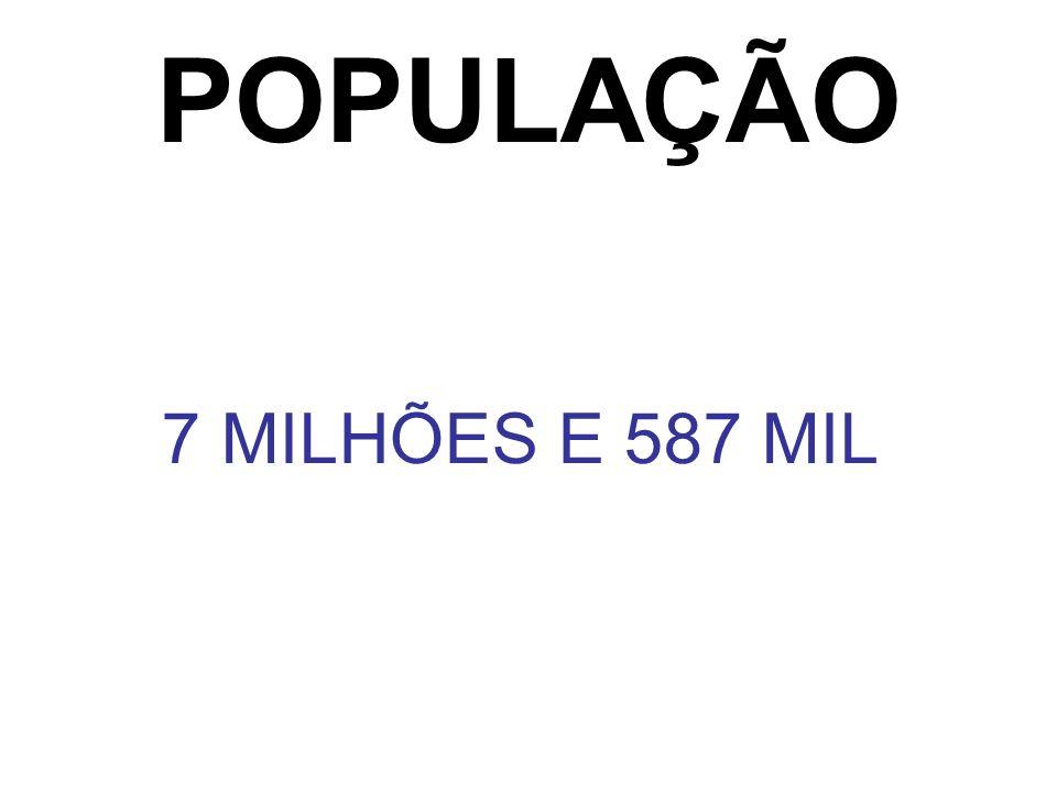 POPULAÇÃO 7 MILHÕES E 587 MIL
