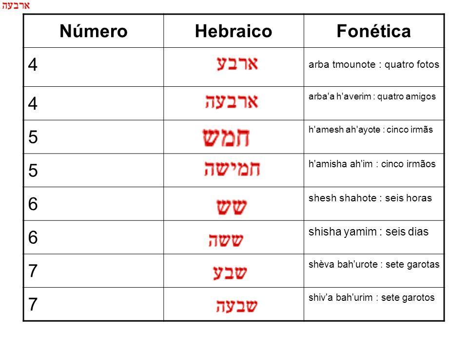 Número Hebraico Fonética