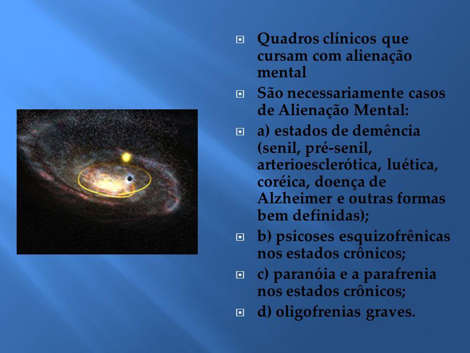 Quadros clínicos que cursam com alienação mental