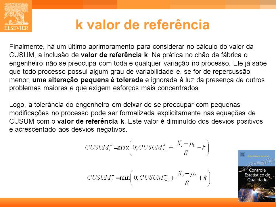k valor de referência