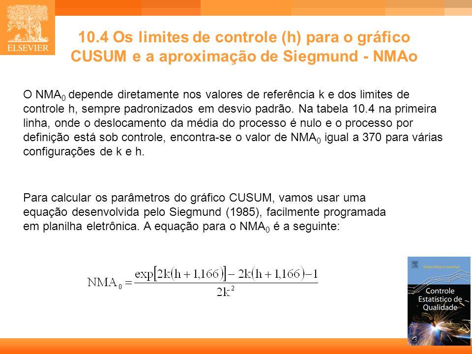 10.4 Os limites de controle (h) para o gráfico CUSUM e a aproximação de Siegmund - NMAo