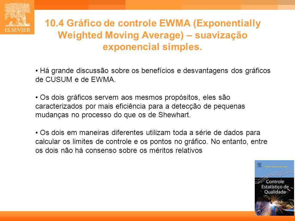10.4 Gráfico de controle EWMA (Exponentially Weighted Moving Average) – suavização exponencial simples.