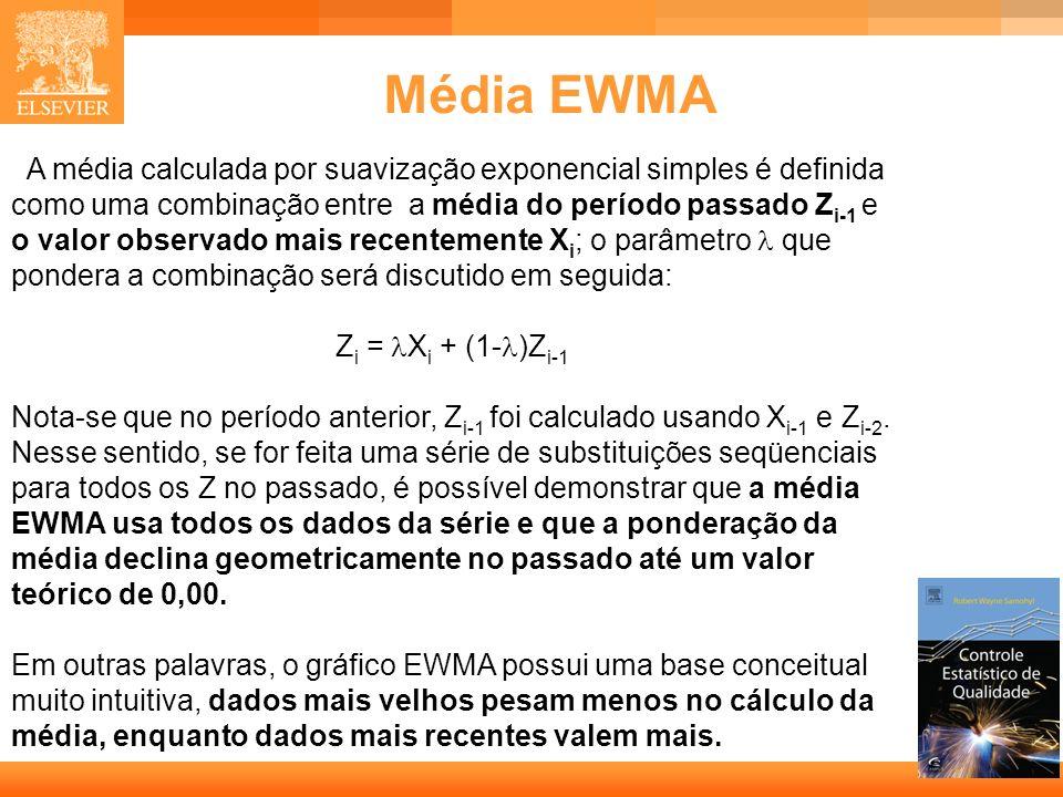 Média EWMAA média calculada por suavização exponencial simples é definida como uma combinação entre a média do período passado Zi-1 e.