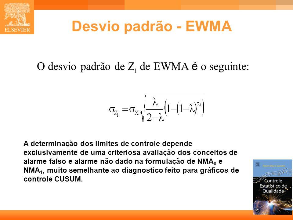 O desvio padrão de Zi de EWMA é o seguinte: