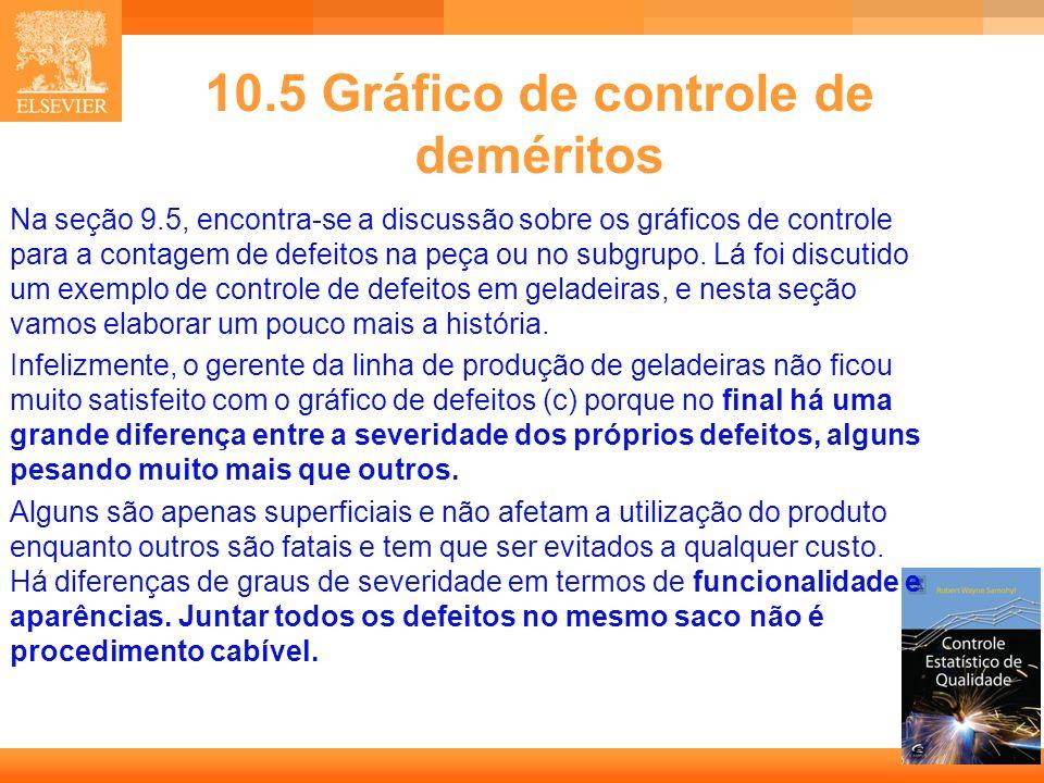 10.5 Gráfico de controle de deméritos