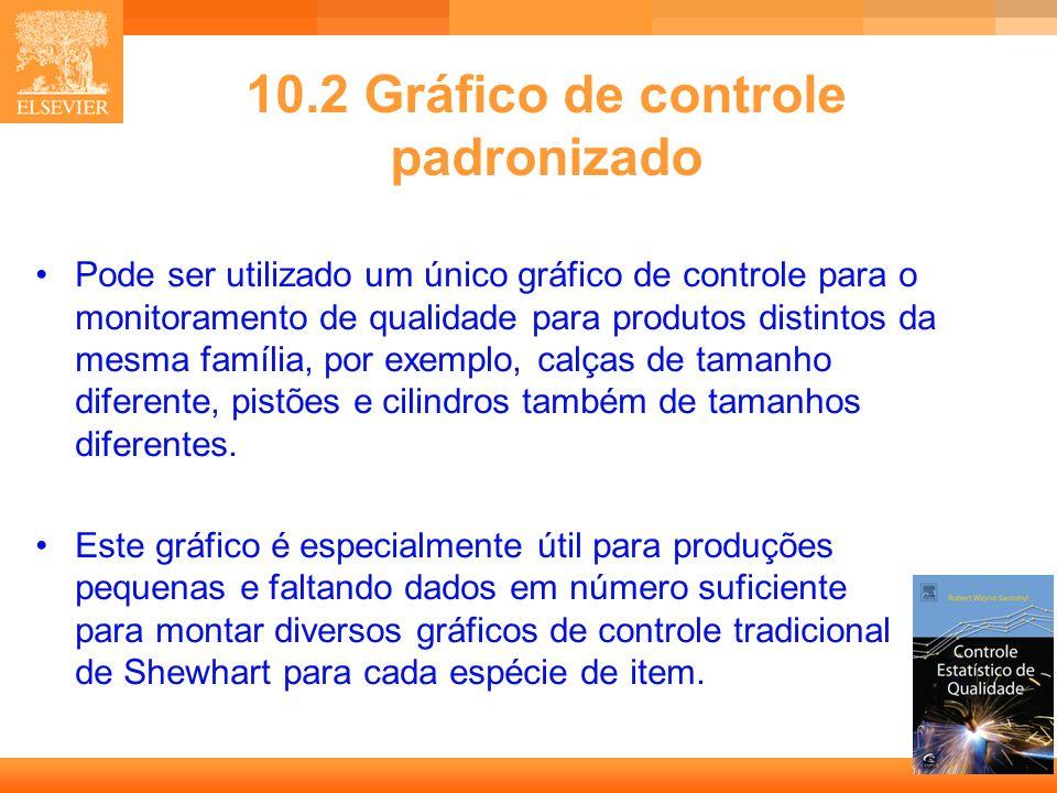 10.2 Gráfico de controle padronizado