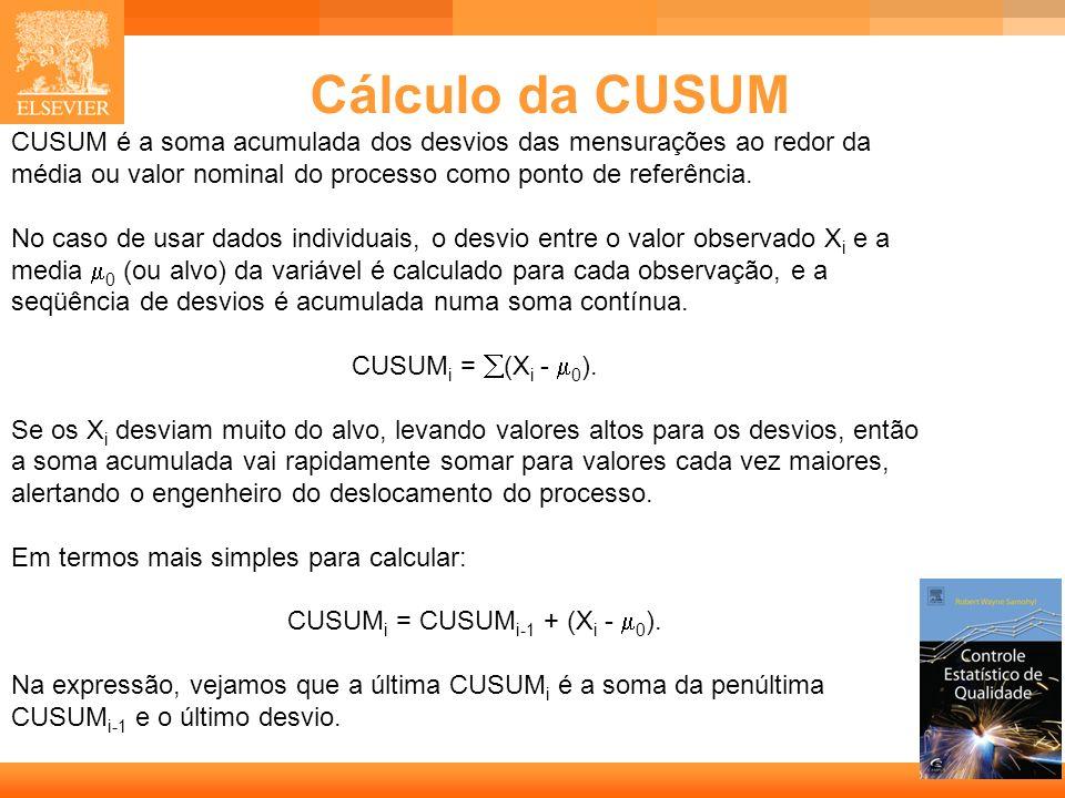 CUSUMi = CUSUMi-1 + (Xi - 0).