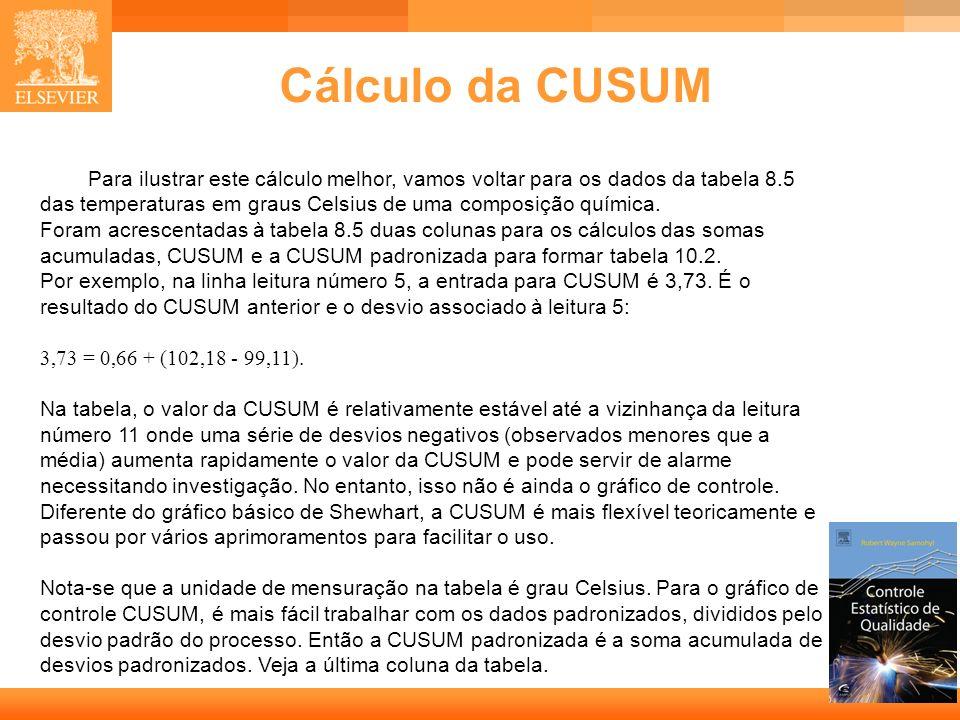 Cálculo da CUSUM