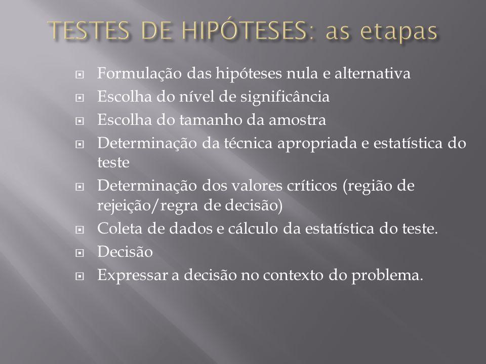 TESTES DE HIPÓTESES: as etapas