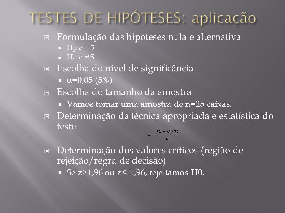 TESTES DE HIPÓTESES: aplicação