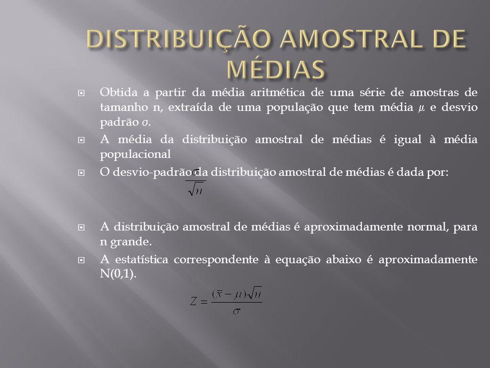 DISTRIBUIÇÃO AMOSTRAL DE MÉDIAS
