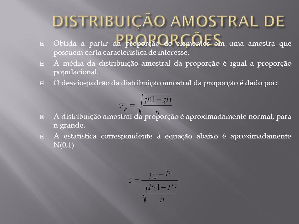 DISTRIBUIÇÃO AMOSTRAL DE PROPORÇÕES