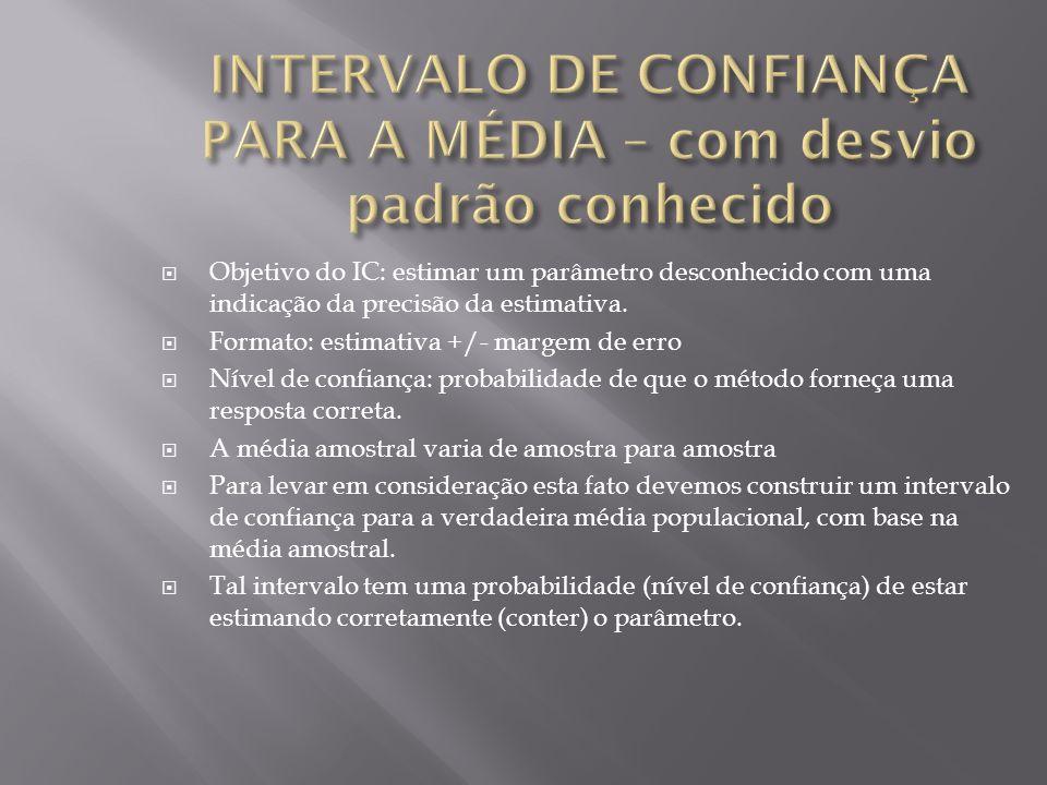 INTERVALO DE CONFIANÇA PARA A MÉDIA – com desvio padrão conhecido