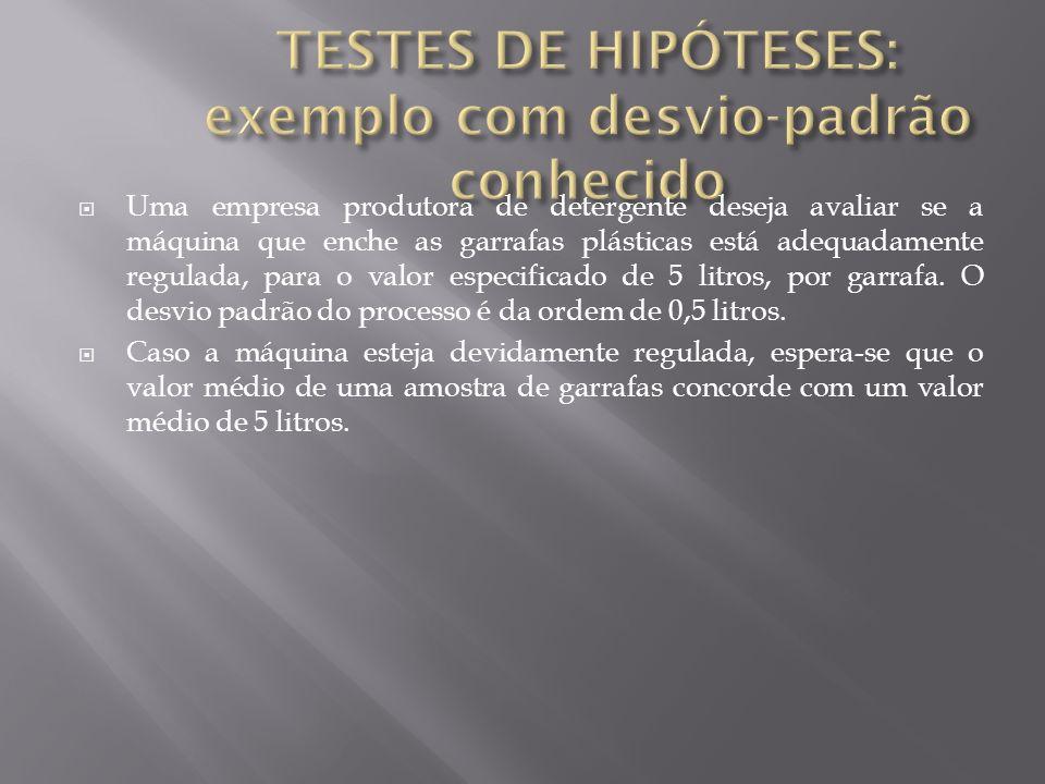 TESTES DE HIPÓTESES: exemplo com desvio-padrão conhecido
