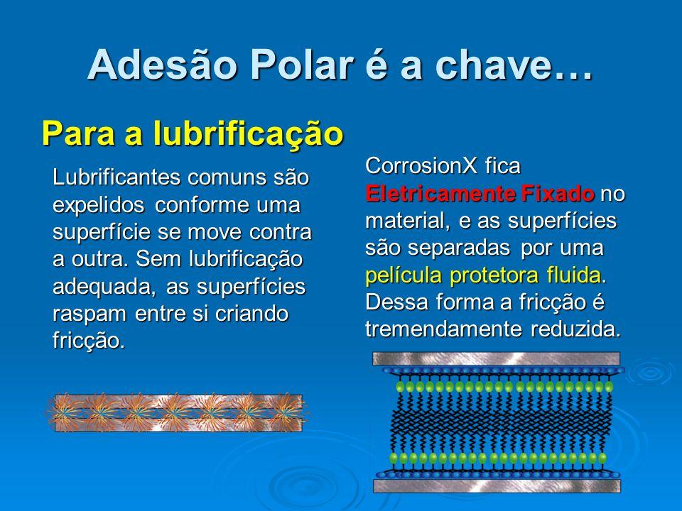 Adesão Polar é a chave… Para a lubrificação