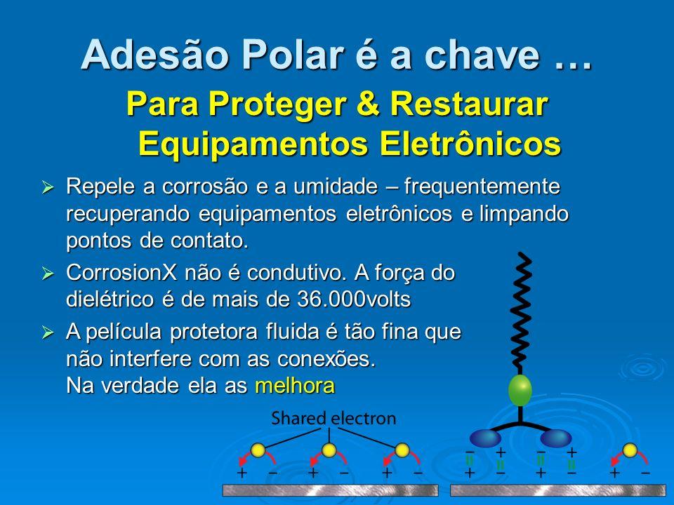 Para Proteger & Restaurar Equipamentos Eletrônicos