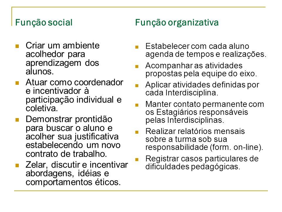 Função social Função organizativa