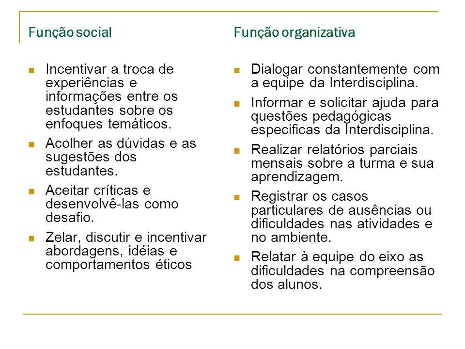 Função social Incentivar a troca de experiências e informações entre os estudantes sobre os enfoques temáticos.