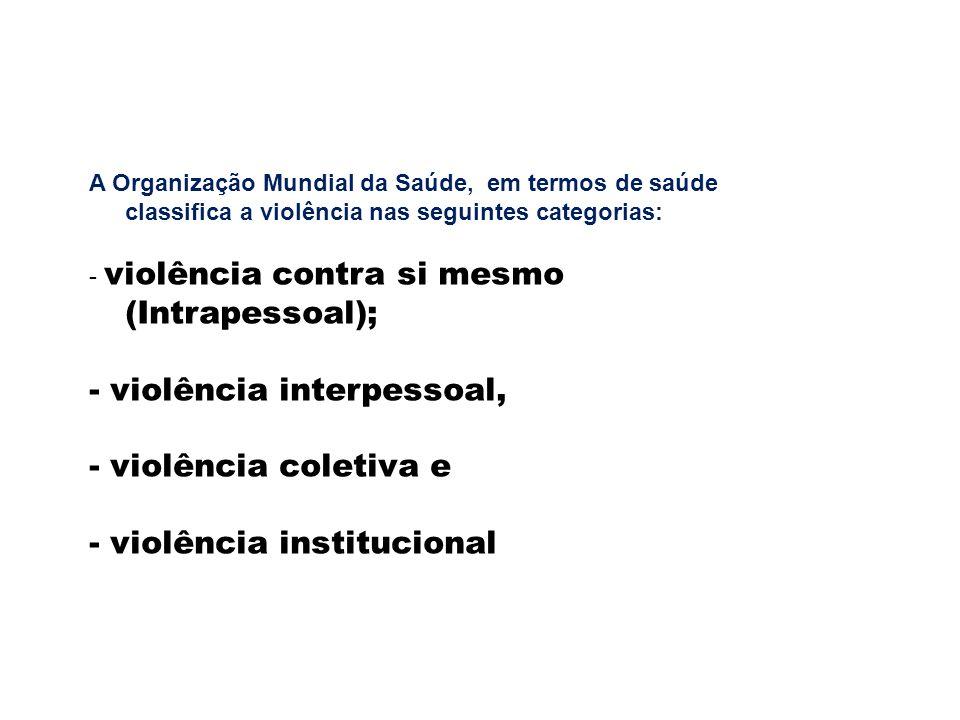 - violência interpessoal, - violência coletiva e