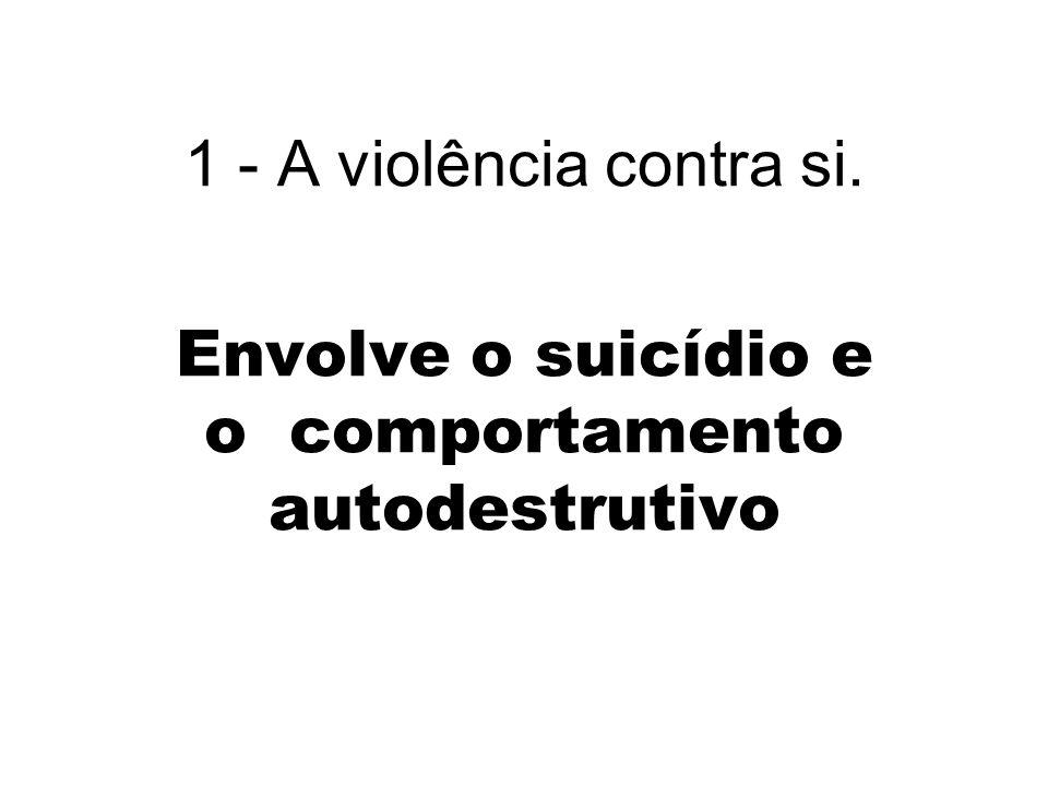 Envolve o suicídio e o comportamento autodestrutivo