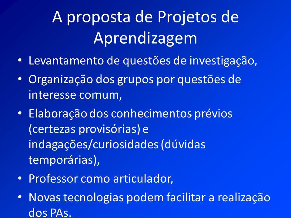 A proposta de Projetos de Aprendizagem
