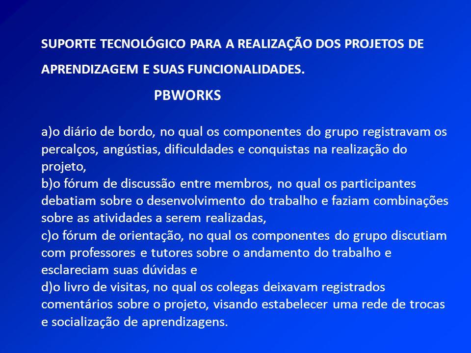 PBWORKS SUPORTE TECNOLÓGICO PARA A REALIZAÇÃO DOS PROJETOS DE