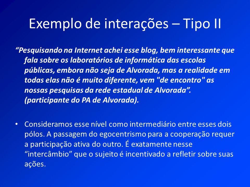 Exemplo de interações – Tipo II