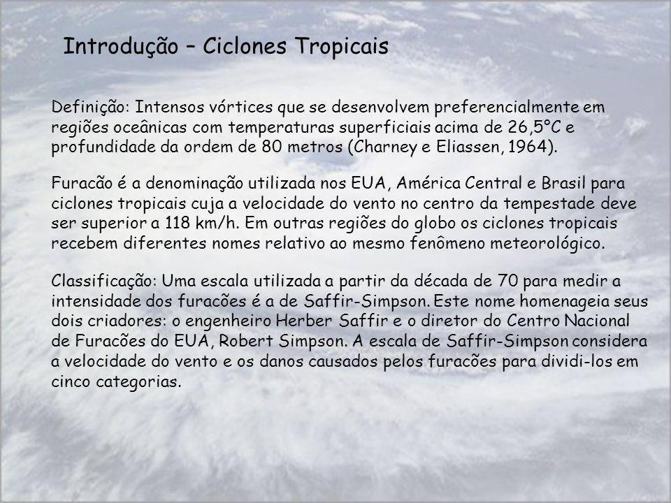 Introdução – Ciclones Tropicais