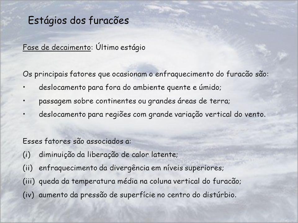 Estágios dos furacões Fase de decaimento: Último estágio
