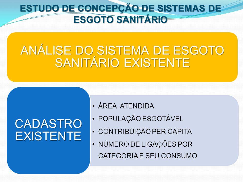 ESTUDO DE CONCEPÇÃO DE SISTEMAS DE ESGOTO SANITÁRIO