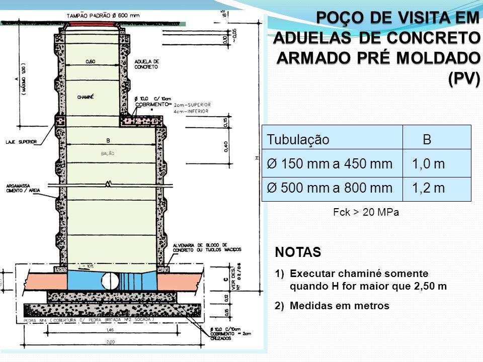 POÇO DE VISITA EM ADUELAS DE CONCRETO ARMADO PRÉ MOLDADO (PV)