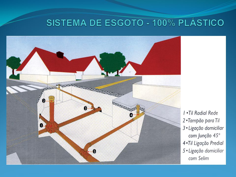 SISTEMA DE ESGOTO - 100% PLÁSTICO