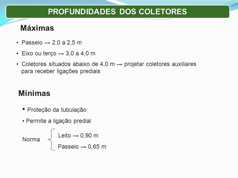 PROFUNDIDADES DOS COLETORES