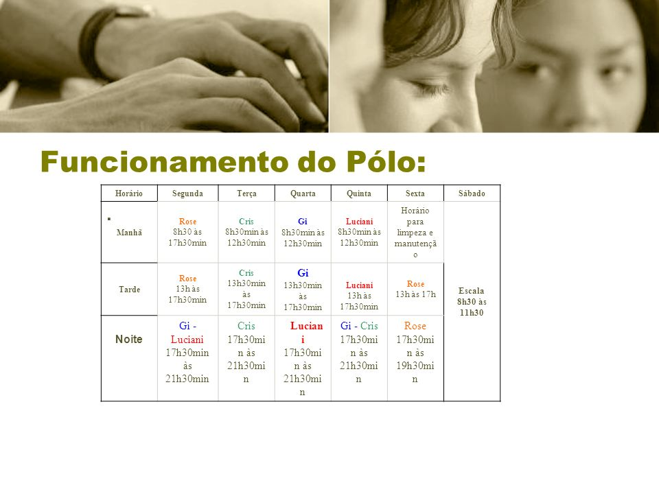Funcionamento do Pólo: