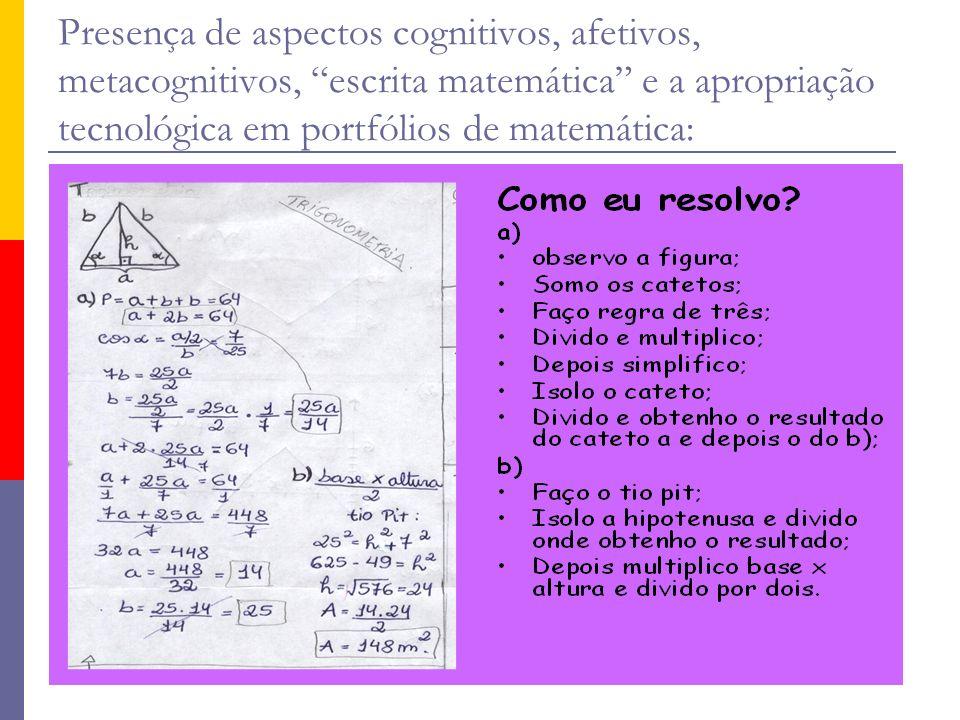 Presença de aspectos cognitivos, afetivos, metacognitivos, escrita matemática e a apropriação tecnológica em portfólios de matemática: