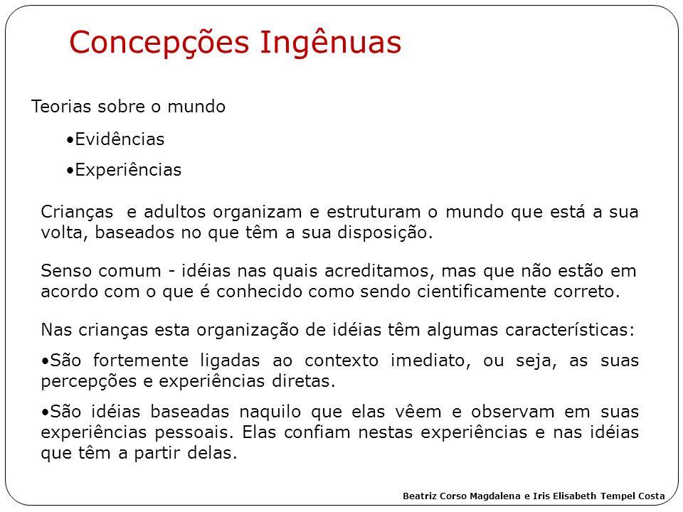 Concepções Ingênuas Teorias sobre o mundo Evidências Experiências