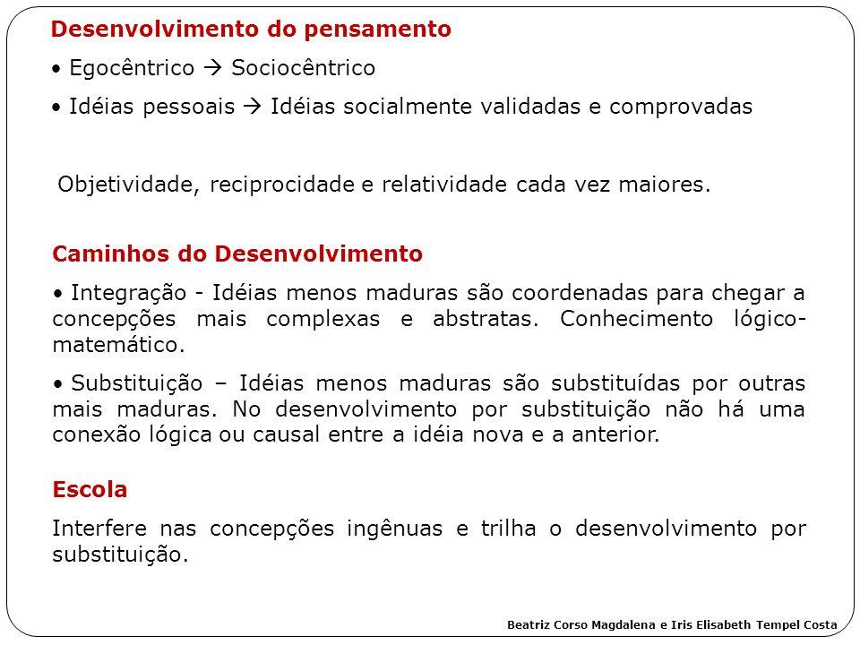 Desenvolvimento do pensamento Egocêntrico  Sociocêntrico