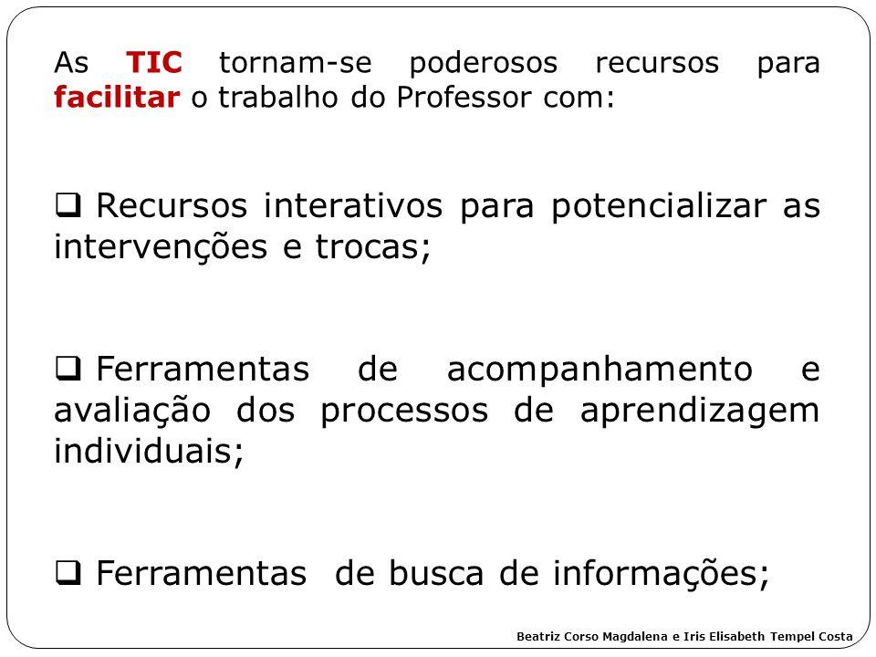 Recursos interativos para potencializar as intervenções e trocas;