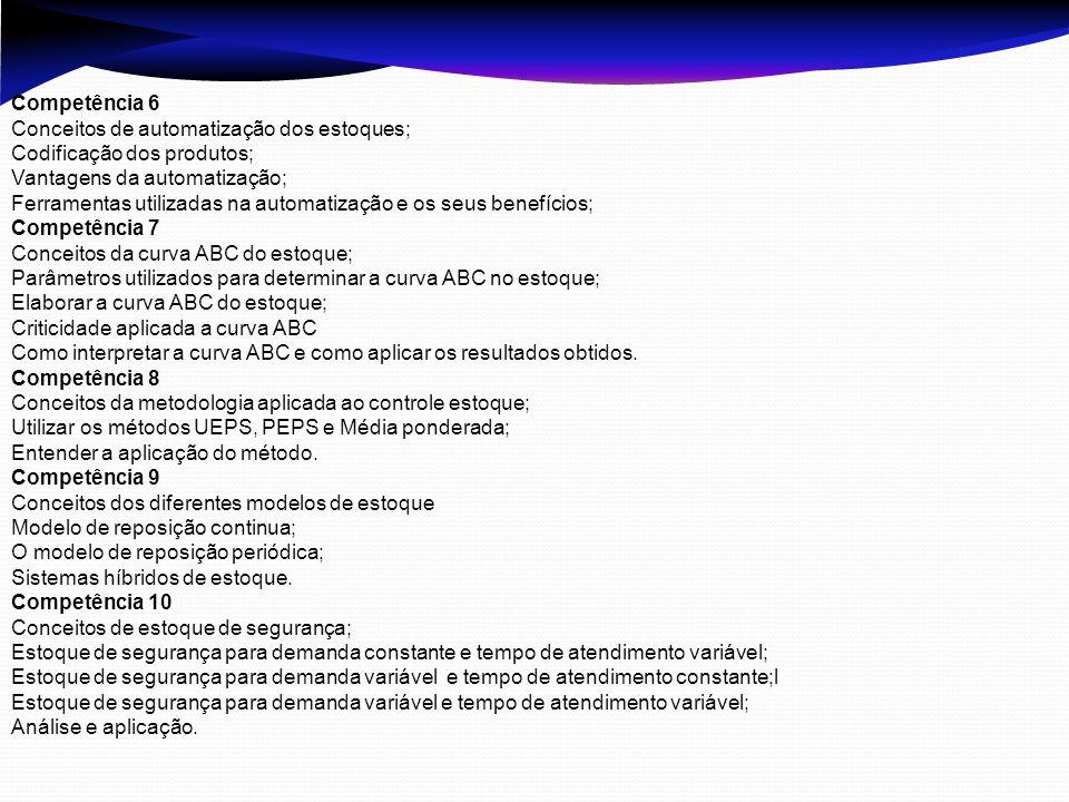 Competência 6 Conceitos de automatização dos estoques; Codificação dos produtos; Vantagens da automatização;