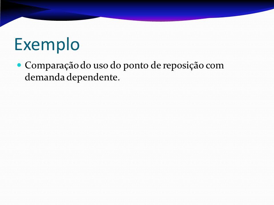 Exemplo Comparação do uso do ponto de reposição com demanda dependente.