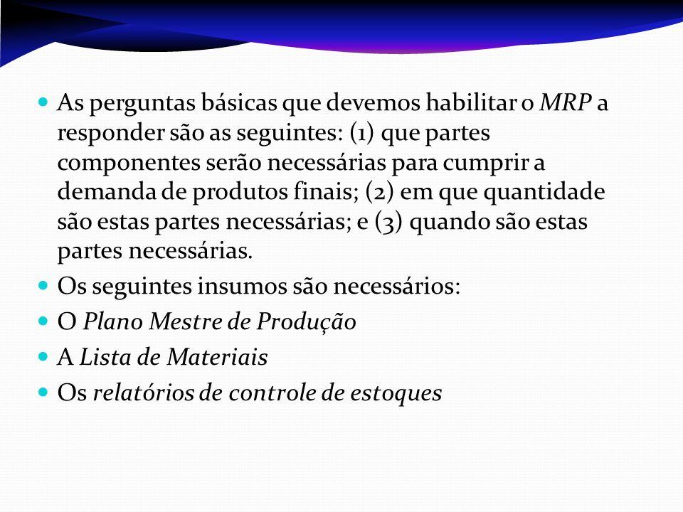 As perguntas básicas que devemos habilitar o MRP a responder são as seguintes: (1) que partes componentes serão necessárias para cumprir a demanda de produtos finais; (2) em que quantidade são estas partes necessárias; e (3) quando são estas partes necessárias.