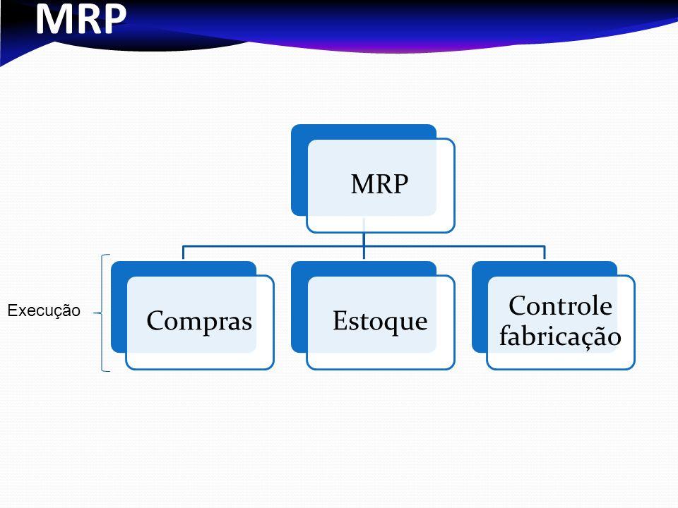 MRP MRP Compras Estoque Controle fabricação Execução