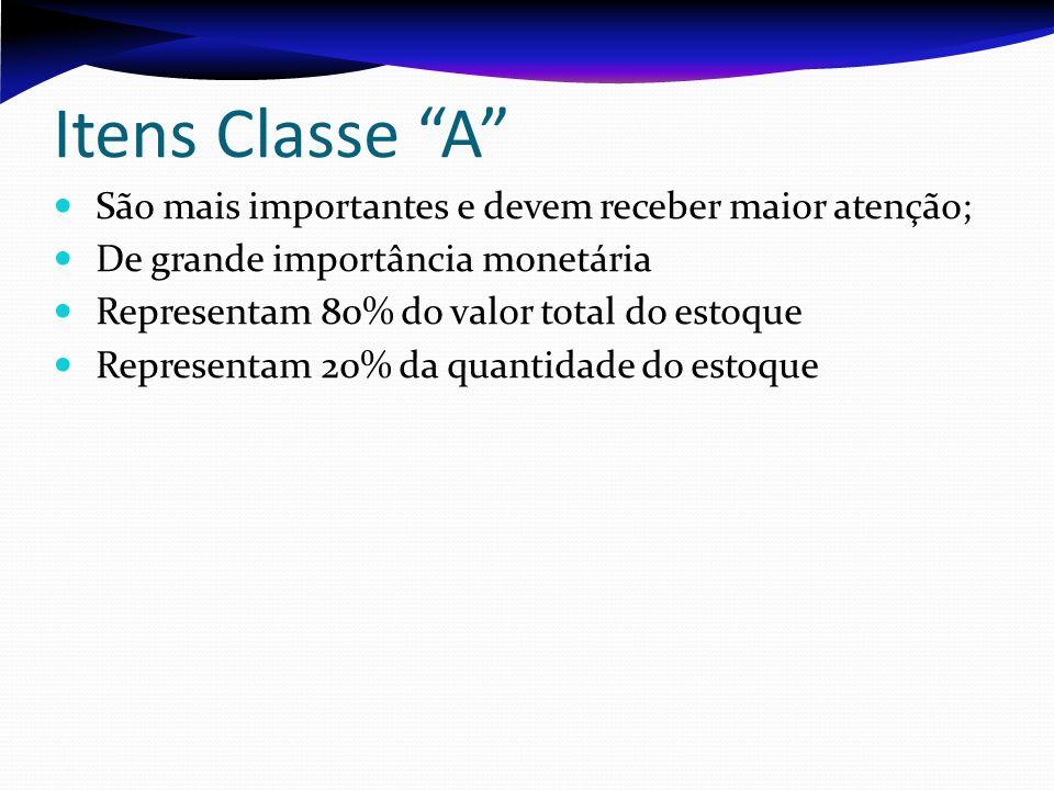 Itens Classe A São mais importantes e devem receber maior atenção;