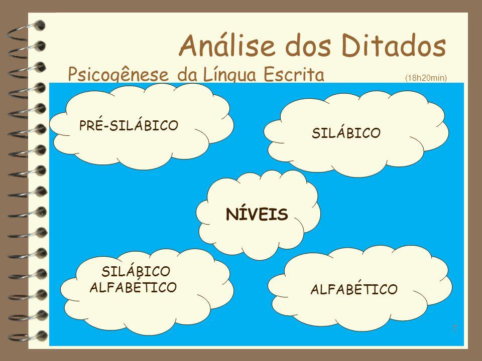 Análise dos Ditados Psicogênese da Língua Escrita (18h20min)