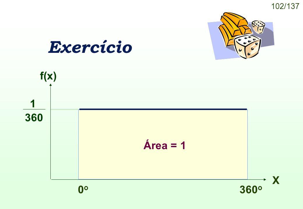 Exercício f(x) 0o 360o X Área = 1 1 360