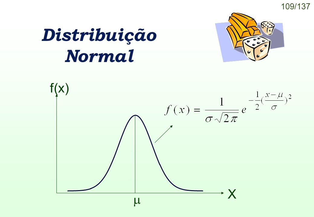 Distribuição Normal f(x) X 